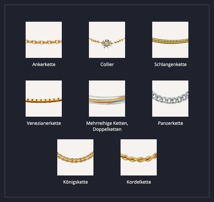Halsketten-Arten
