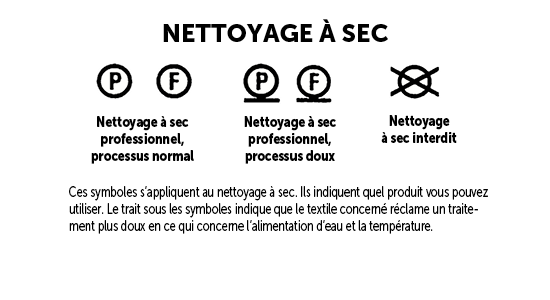 Nettoyage 1