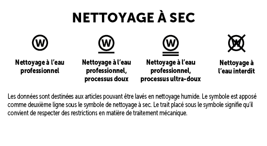 Nettoyage 2