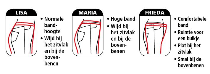 Střihy kalhot 2