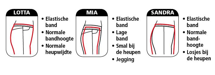 Střihy kalhot 3