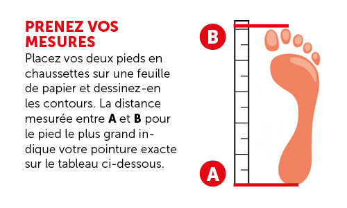 Messures