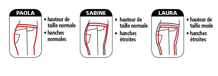 Coupes pantalons 1