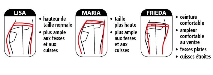 Coupes pantalons 2