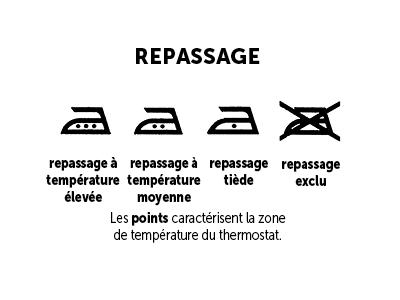 Repassage