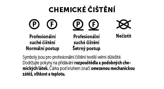 Chemické 1