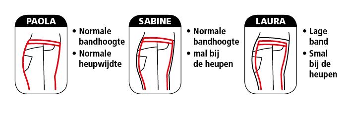 Broekenpasvormen 1