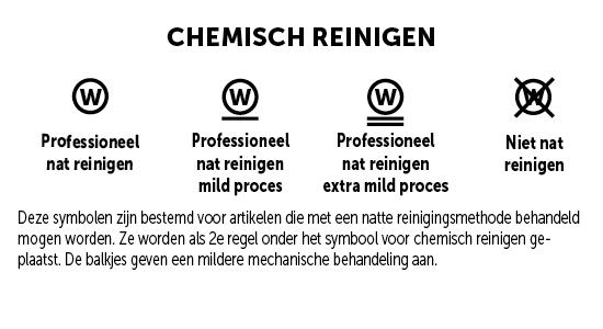 Chemisch 2