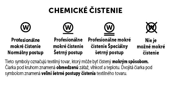 Chemické  2