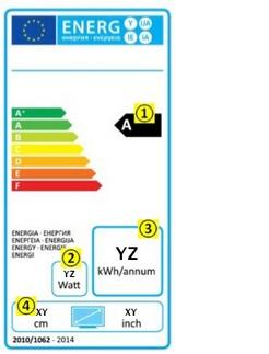 Energielabel Fernsehgeräte