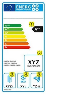 Energielabel Kühlschränke
