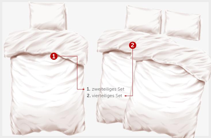 Bettwäsche-Sets