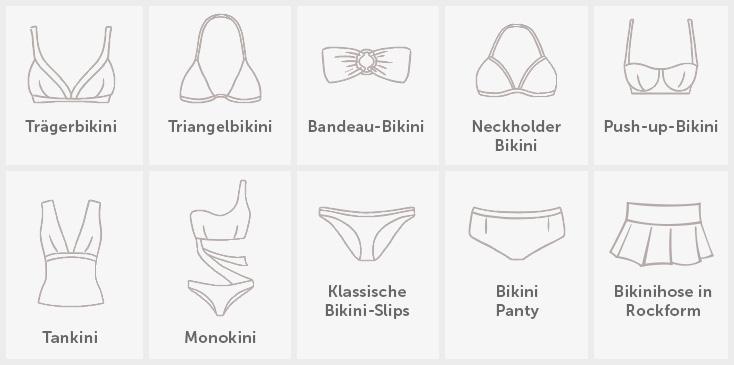 Bikini Tabelle