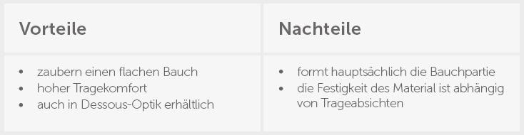 Formslips Infobox Vorteile und Nachteile