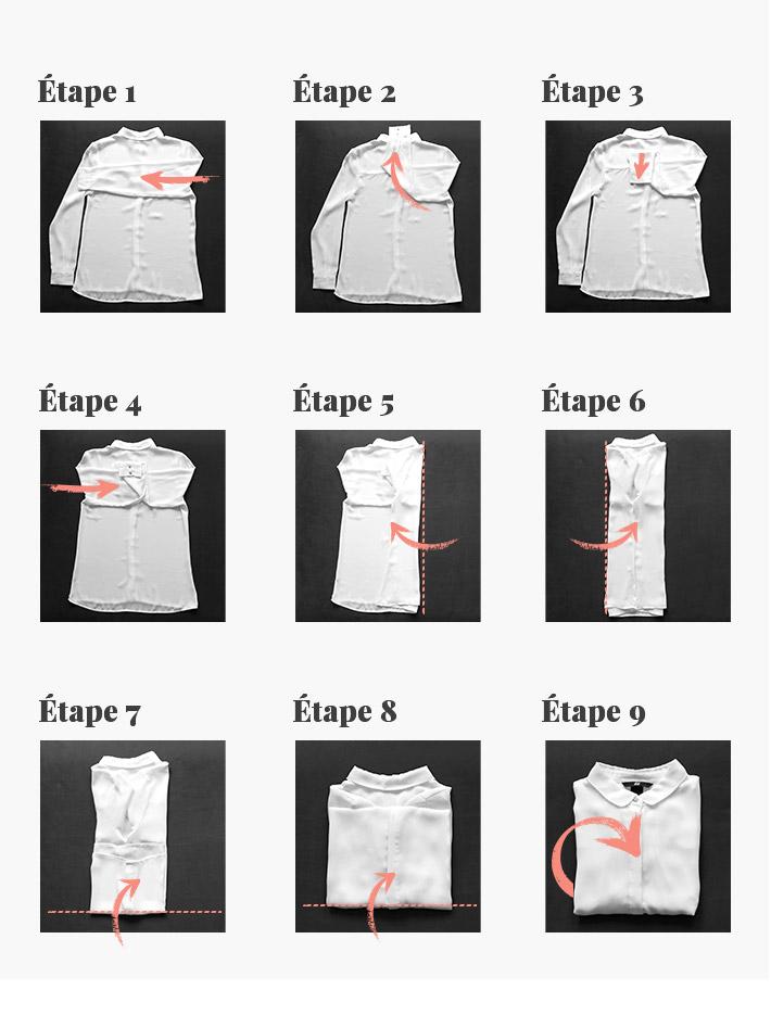 Comment bien plier ses blouses