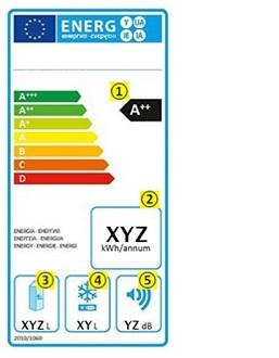 WENZ Energielabel Kühlschränke