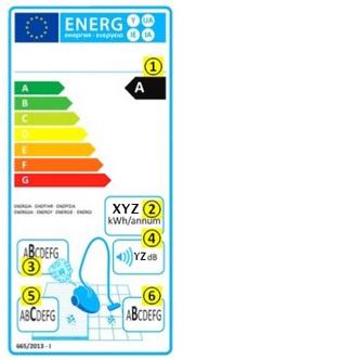 WENZ Energielabel Staubsauger