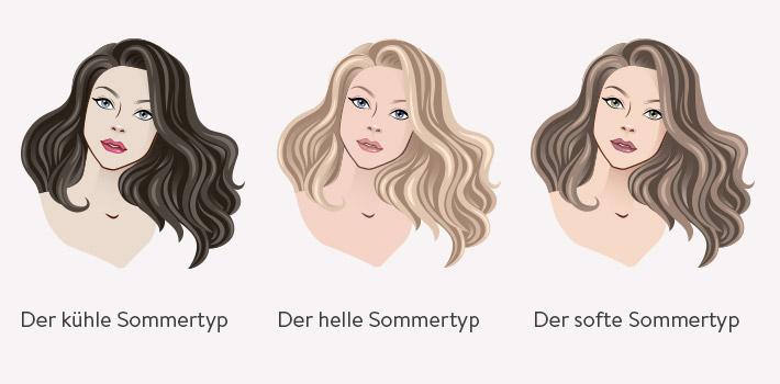 Darstellung Sommertypen