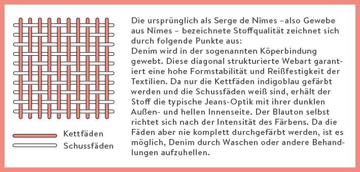 WENZ Jeans-Ratgeber Info