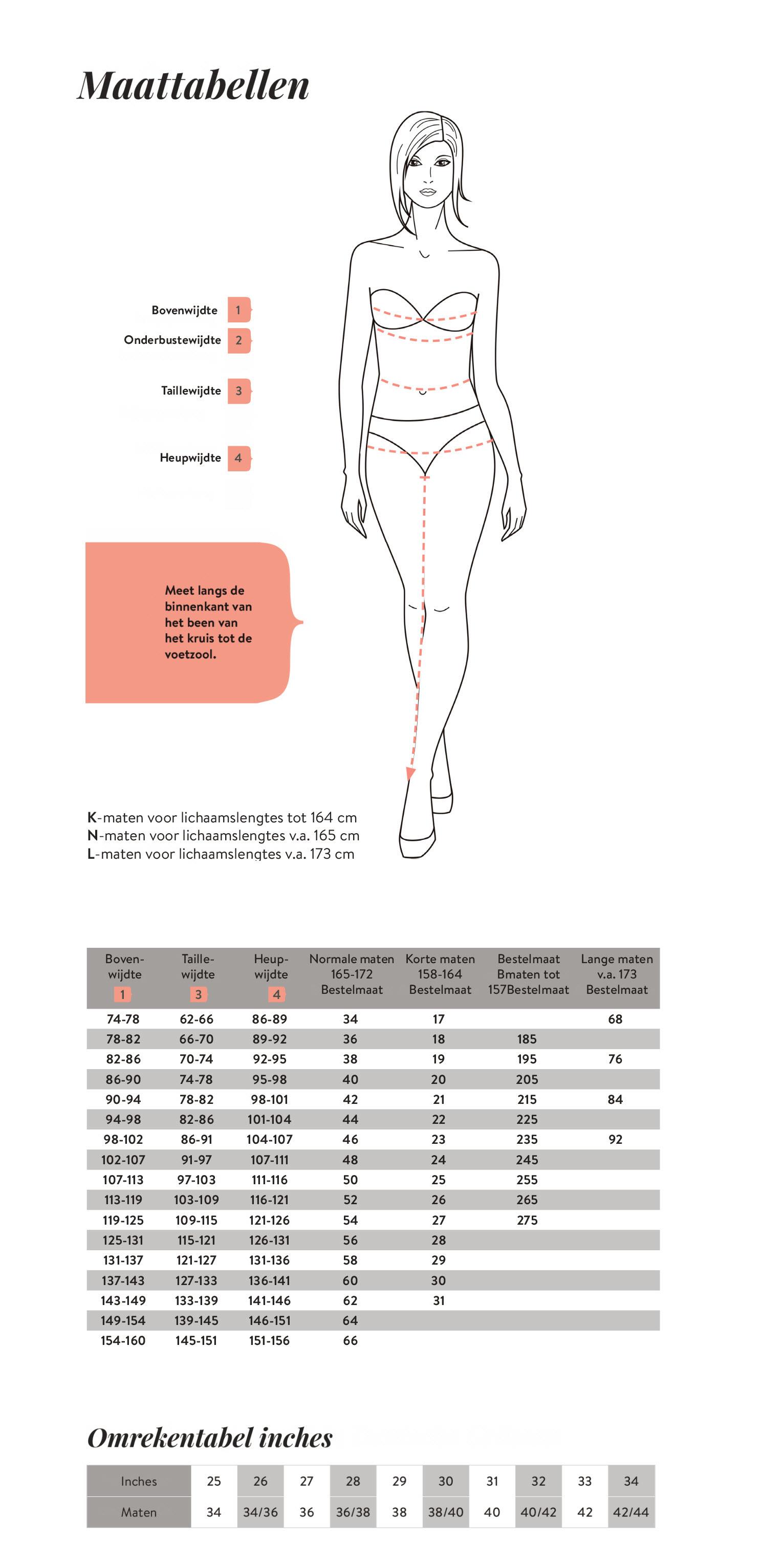 Tableaux des tailles