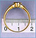 Ringgrößen-Durchmesser