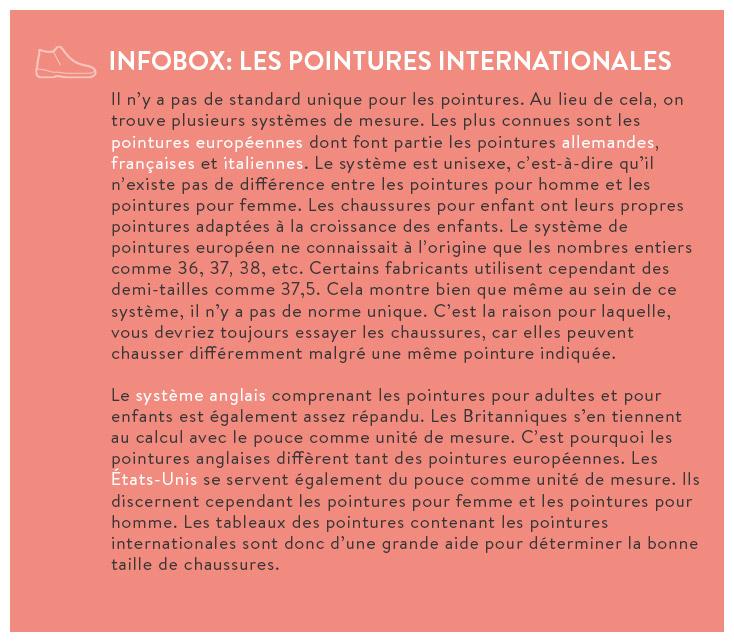 Pointures internationales