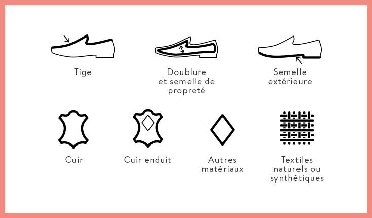 Dimensions des bottes
