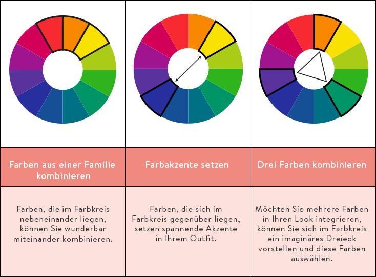 Farben-Mix-Varianten