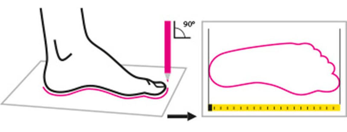 mesurer la taille de la chaussure